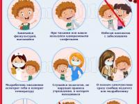 Информация о профилактике коронавируса!
